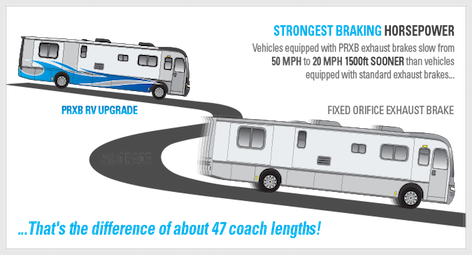 RV, Motorhome & Commercial Truck Parts - Pacbrake Exhaust Brakes